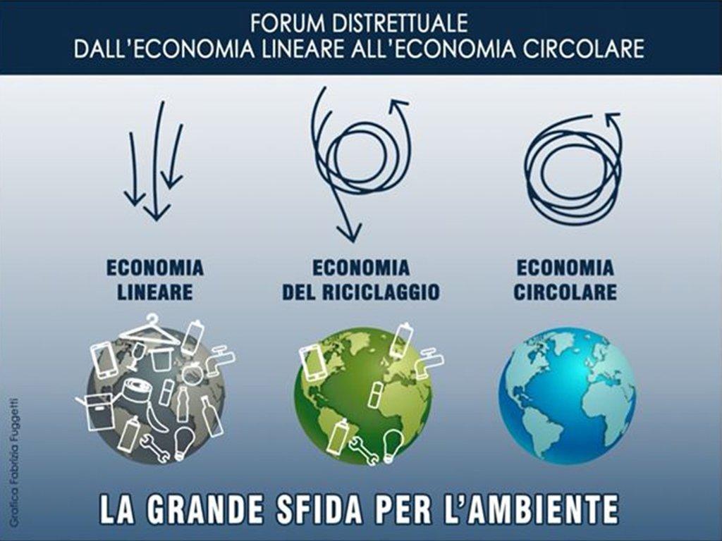FORUM DISTRETTUALE_DALL'ECONOMIA LINEARE ALL'ECONOMIA CIRCOLARE